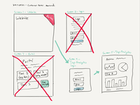 Wireframes in 10 minutes