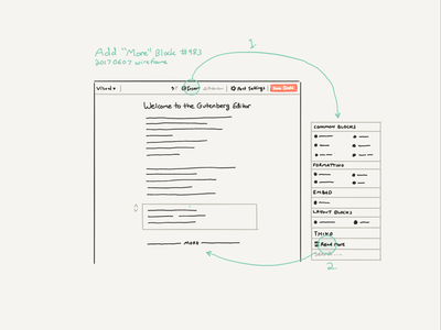 Wireframe flow