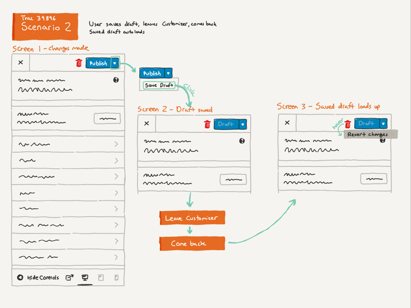 Scheduling interface for WordPress application interface product design wireframe sketches wordpress ui