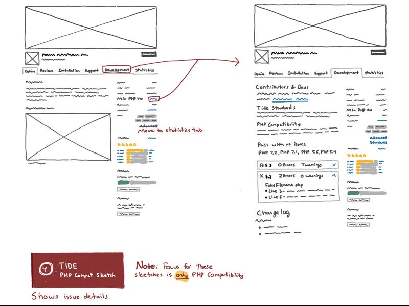 WordPress plugin page uiux prototyping sketching mockups wireframe wordpress