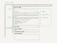 Sketching SEO information in WordPress