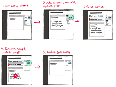 Sketching a validation flow