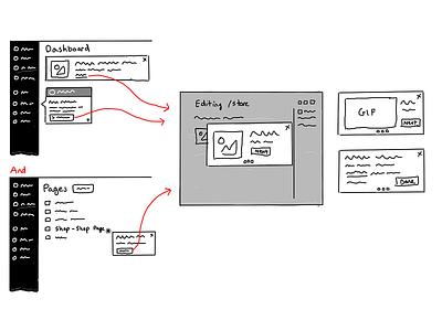 WordPress notifications ux ui ipad pro product design sketches wireframe wordpress
