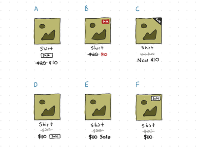 Product Prices