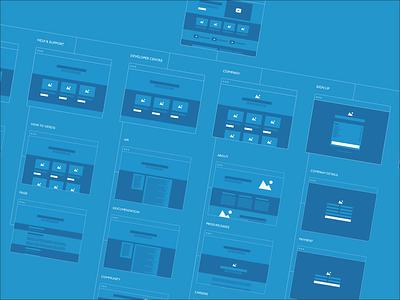 Blueprint ux workflow blueprint illustrator wireframe site map