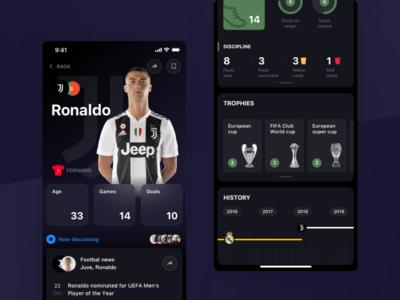 Rewind: Ronaldo profile