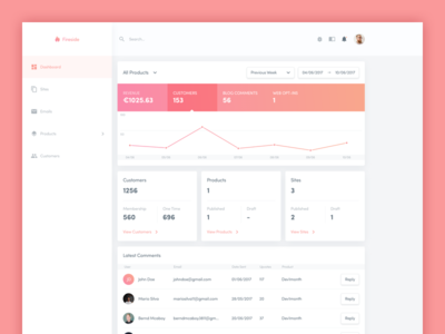 Dashboard Web App UI Design
