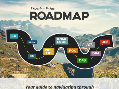 Clinical Drug Development Roadmap