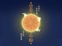 中秋节Mid-Autumn Festival