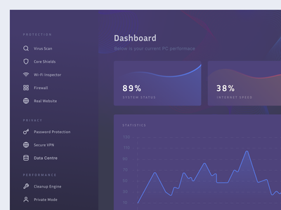 Kontop Defend - Dekstop App Antivirus admin dashboard ux curve statistic card graph gradient antivirus dekstop dark user interface ui trend minimalist inspiration simple minimal elegant clean