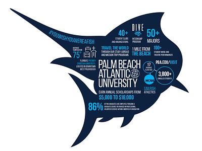 PBA Sailfish Die Cut diecut typography infographic