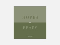 Hopes and Fears – Keane