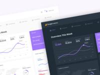 Google Analytics Dashboard Redesign