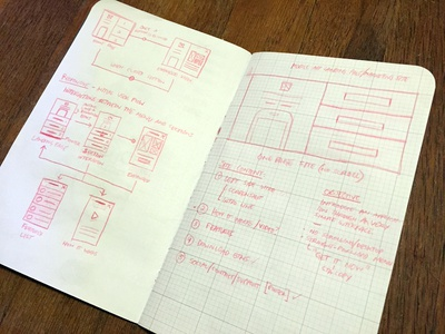 Marketing Site Interaction interaction animation interaction design simple minimal wireframe information app mobile responsive practice