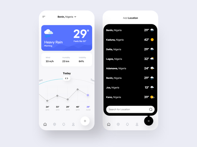 Weather App mobile app design mobile app mobile ui humidity temperature location app location cloudy rainy weather forecast weather icon weather app dailyui ui clean daily ui ios minimal app design