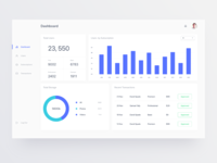 User Analytics Dashboard