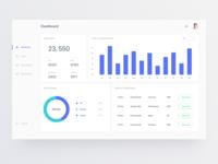 User Analytics Dashboard