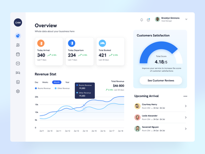 Hotel Reservation Dashboard web app appdesign uiux statistic chart company minimal clean appointment booking reservation website hotel crm dashboard