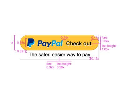 PayPal Check Out Button Measurements