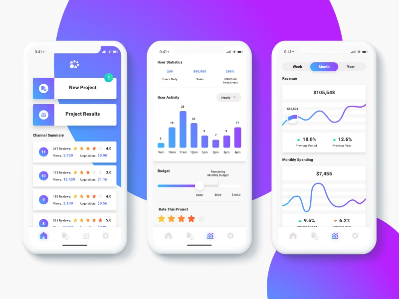 Social App - Dawn Mode, Home, Activity & Stats charts gradients graphs slider iphone x new tag magnifying glass icons cards home app mobile