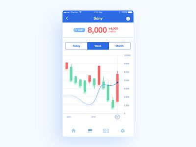 Analytics Chart - Daily UI 018 chart ui design mobile dailyui