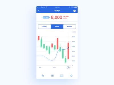 Analytics Chart - Daily UI 018