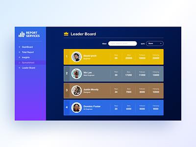 Leaderboard - Daily UI 019 ui ranking leaderboard design dailyui
