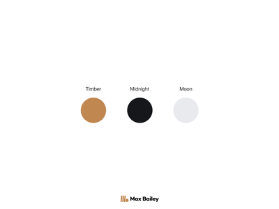 Personal Branding [2019] type typography branding vector grey gold black and gold black clean minimal modern 2019 icon lockup logo guide brand personal branding