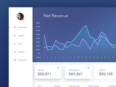 Dashboard Preview wip ux ui clean design stats dashboard webapp