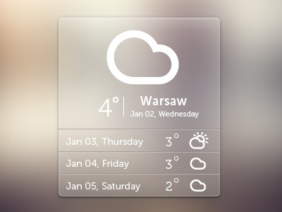 Weather Pop-up free freebie weather pop-up widget glass icon cloud sun degree psd
