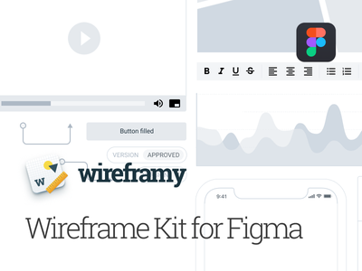 Wireframy - Wireframe Kit for Figma prototyping sketch figma prototype wireframe