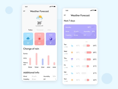 Create a Weather App mobile app weather forecast startup app android ios weather app development ui app development app design weather app weather forecast make a weather app make a weather app develop weather app