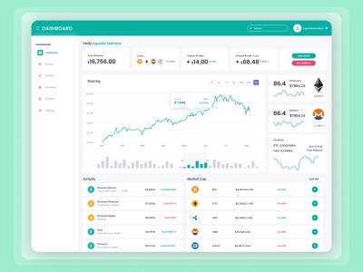 Marketing Automation Dashboard UI in 2020 app development php app design ux  ui ui dashboard template uiux design dashboard design dashboard app dashboard ui dashboad