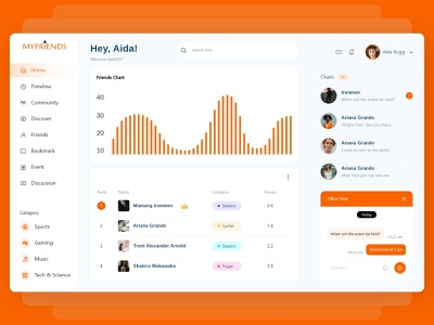 Top Community Dashboard Design community app community logo community manager design community dashboard design dashboard