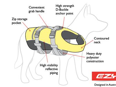 dog life jacket specs dog spec technical life jacket