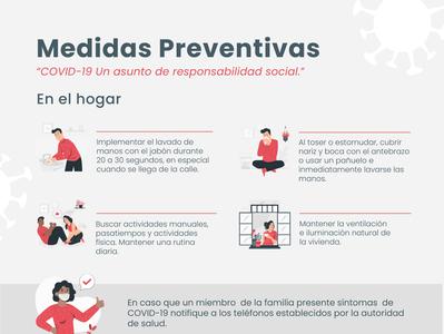 Infografia Medidas Preventivas Coronavirus inspiration design infographic design information covid19 coronavirus infografia infographic