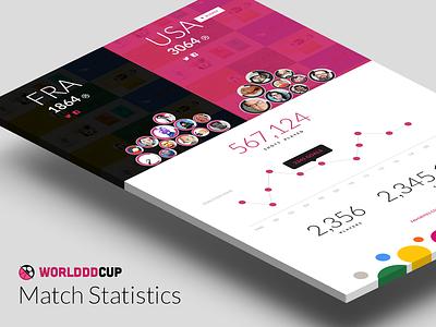 WorldddCup 2014 - Stats worldddcup fun game 2014 brazil design football soccer world cup stats dribbble fifa