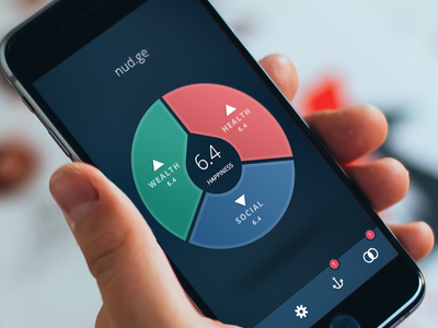 Nudge Mobile App
