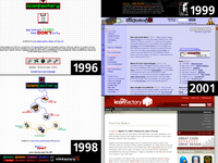Evolution of the Iconfactory