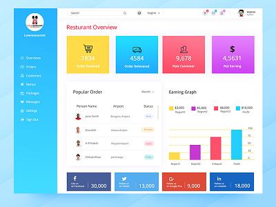 Resturant admin dashboard design madhu mia color web graph chart gradient ux ui app dashboar admin