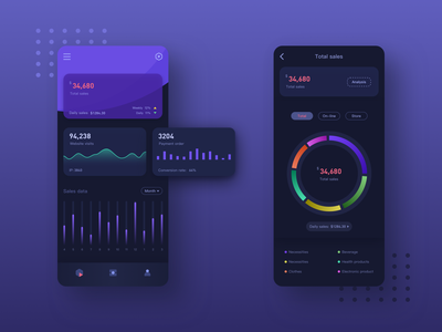 Sales system dashboard ux ui interface