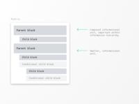 How we work: Wireframe Rubrics