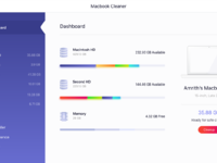 Monitoring dashboard 1.0 2x