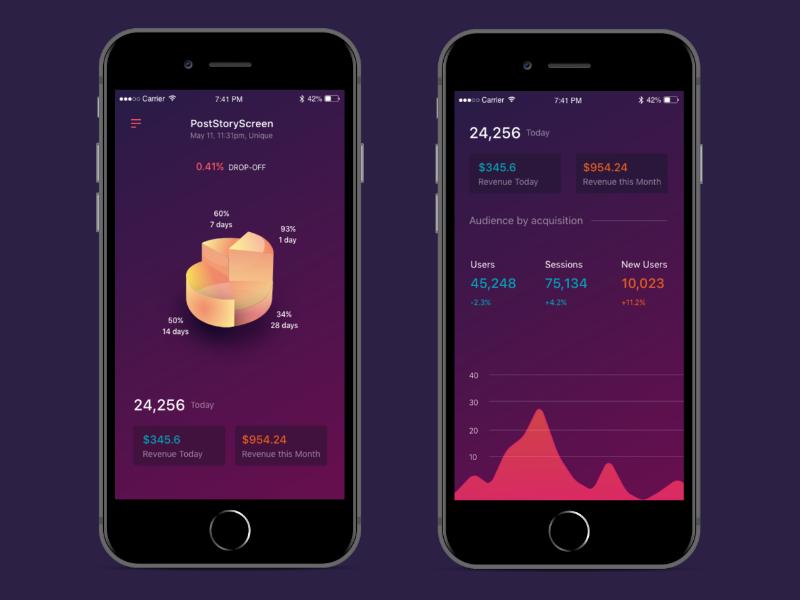 App Analytics adobexd graphs statistics analytics
