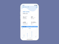 Daily ui #021 Monitoring Dashboard
