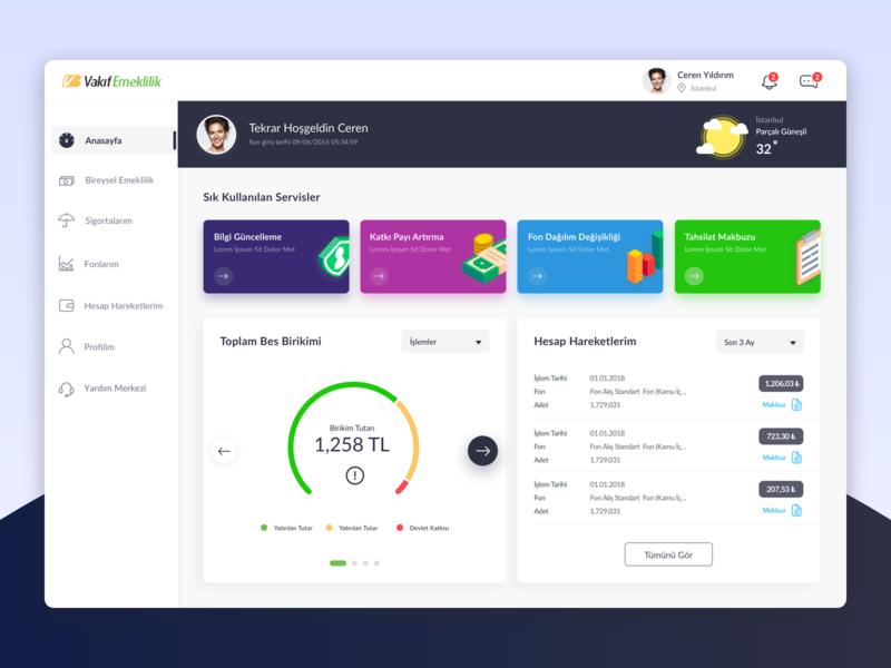 Vakıf Emeklilik - Dashboard insurance banking ui task tables statistics sidebar desktop dashboard cards admin