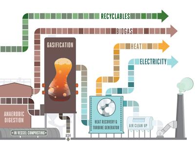 Newspaper Diagram diagram infographic process