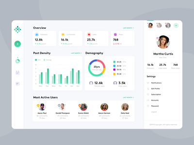 Social Dashboard minimal website flat ux design application app design desktop application desktop app desktop ui design social media dashboard design dashboad web app material ux ui design