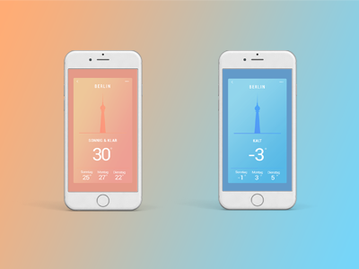 Weather App UI-Design ui uidesign weatherapp