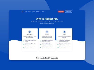About Page from Rocket SaaS Bootstrap Template themesberg bootstrap4 bootstrap corporate clean about page about saas landing page saas website saas design software as a service saas